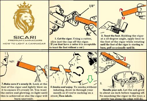 how to use sicari cannagar | order pot online canada